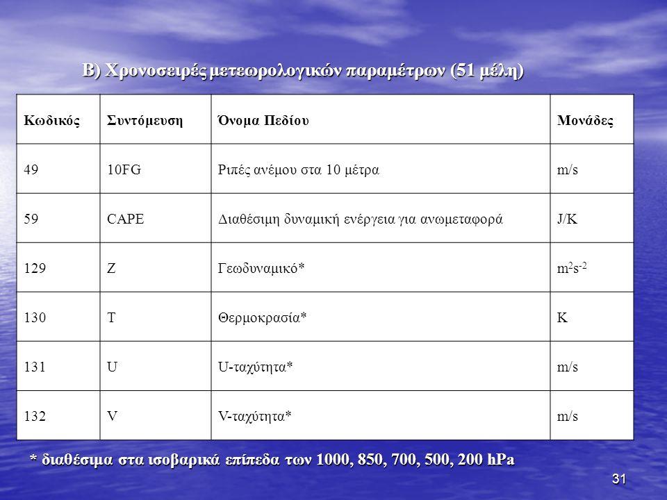 31 Β) Χρονοσειρές μετεωρολογικών παραμέτρων (51 μέλη) ΚωδικόςΣυντόμευσηΌνομα ΠεδίουΜονάδες 4910FGΡιπές ανέμου στα 10 μέτραm/s 59 CAPEΔιαθέσιμη δυναμική ενέργεια για ανωμεταφοράJ/K 129ZΓεωδυναμικό*m 2 s -2 130TΘερμοκρασία*K 131UU-ταχύτητα*m/s 132VV-ταχύτητα*m/s * διαθέσιμα στα ισοβαρικά επίπεδα των 1000, 850, 700, 500, 200 hPa