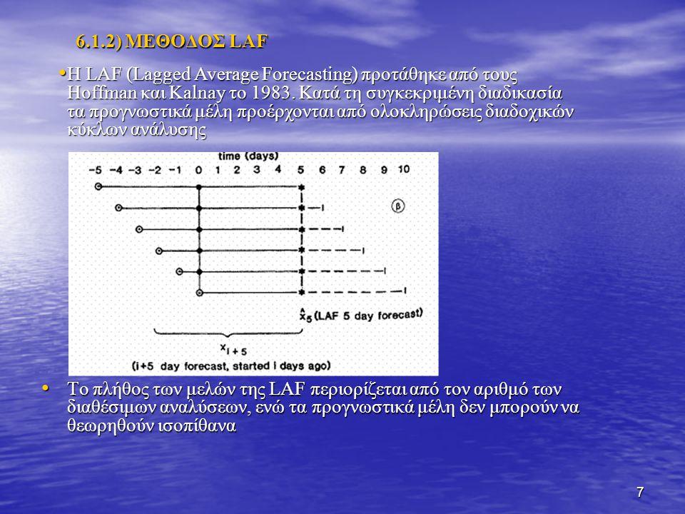 7 6.1.2) ΜΕΘΟΔΟΣ LAF Το πλήθος των μελών της LAF περιορίζεται από τον αριθμό των διαθέσιμων αναλύσεων, ενώ τα προγνωστικά μέλη δεν μπορούν να θεωρηθούν ισοπίθανα Το πλήθος των μελών της LAF περιορίζεται από τον αριθμό των διαθέσιμων αναλύσεων, ενώ τα προγνωστικά μέλη δεν μπορούν να θεωρηθούν ισοπίθανα Η LAF (Lagged Average Forecasting) προτάθηκε από τους Hoffman και Kalnay το 1983.
