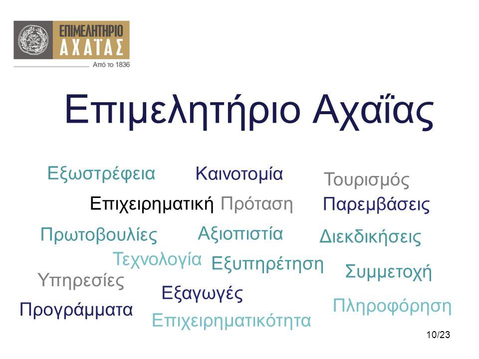 Επιμελητήριο Αχαΐας Επιχειρηματική Πρόταση Πρωτοβουλίες Καινοτομία Αξιοπιστία Τεχνολογία Παρεμβάσεις Συμμετοχή Υπηρεσίες Εξαγωγές Εξυπηρέτηση Προγράμμ