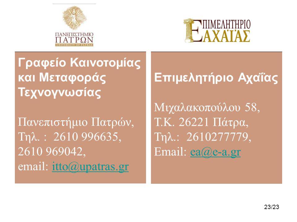 Γραφείο Καινοτομίας και Μεταφοράς Τεχνογνωσίας Πανεπιστήμιο Πατρών, Τηλ. : 2610 996635, 2610 969042, email: itto@upatras.gritto@upatras.gr Επιμελητήρι