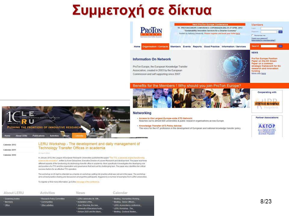 Αξιολόγηση ΙΤΤΟ 11η Ιανουαρίου 2013 Επίσκεψη Paul Van Dun (Γενικός Διευθυντής Ανάπτυξης της Έρευνας στο KU Leuven) Στόχος: αξιολόγηση των δραστηριοτήτων του Πανεπιστημίου Πατρών και του αναπτυξιακού περιβάλλοντος (ινστιτούτα, φορείς, επιμελητήριο κλπ).