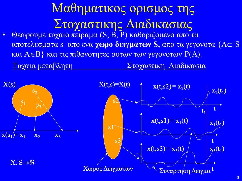 3 Μαθηματικος ορισμος της Στοχαστικης Διαδικασιας Θεωρουμε τυχαιο πειραμα (S, B, P) καθοριζομενο απο τα αποτελεσματα s απο ενα χωρο δειγματων S, απο τ