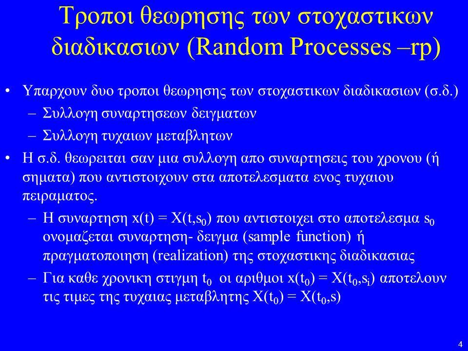 4 Τροποι θεωρησης των στοχαστικων διαδικασιων (Random Processes –rp) Υπαρχουν δυο τροποι θεωρησης των στοχαστικων διαδικασιων (σ.δ.) –Συλλογη συναρτησ