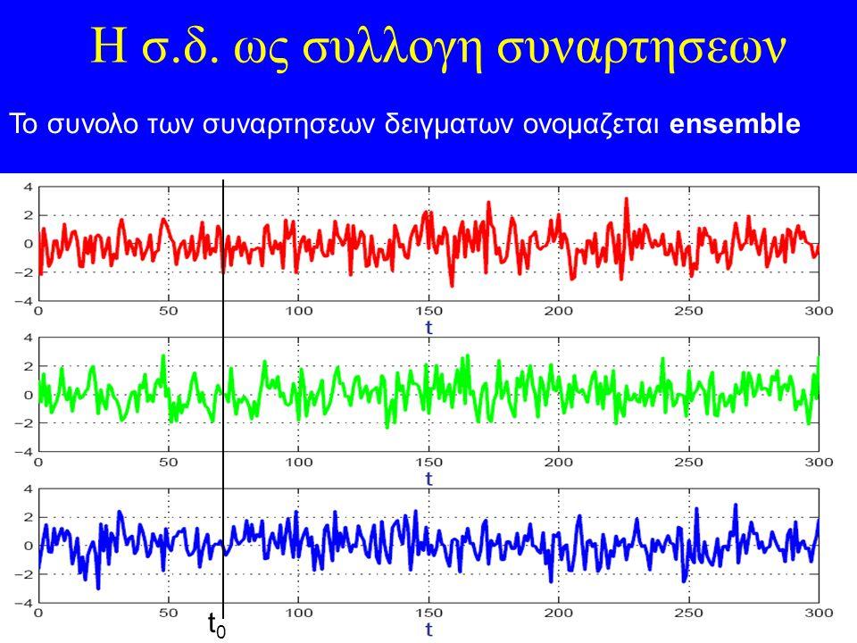 5 Η σ.δ. ως συλλογη συναρτησεων Το συνολο των συναρτησεων δειγματων ονομαζεται ensemble t0t0