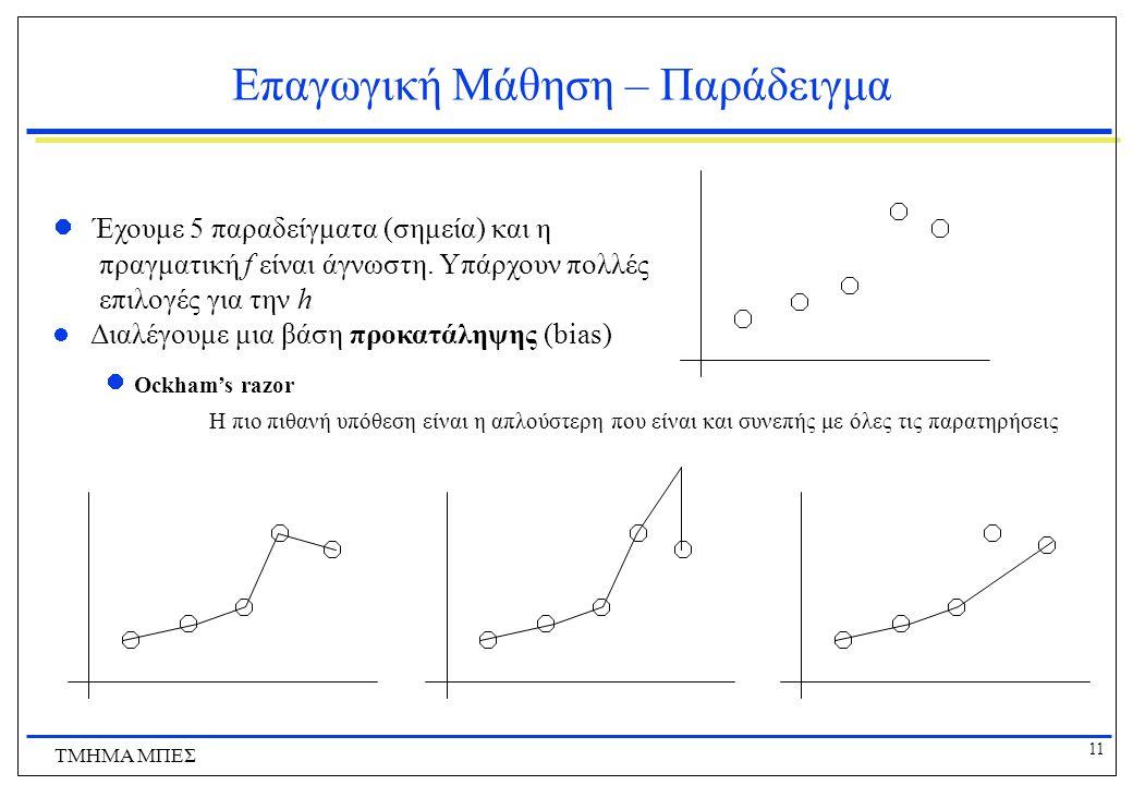 11 ΤΜΗΜΑ ΜΠΕΣ Επαγωγική Μάθηση – Παράδειγμα Έχουμε 5 παραδείγματα (σημεία) και η πραγματική f είναι άγνωστη. Υπάρχουν πολλές επιλογές για την h Διαλέγ