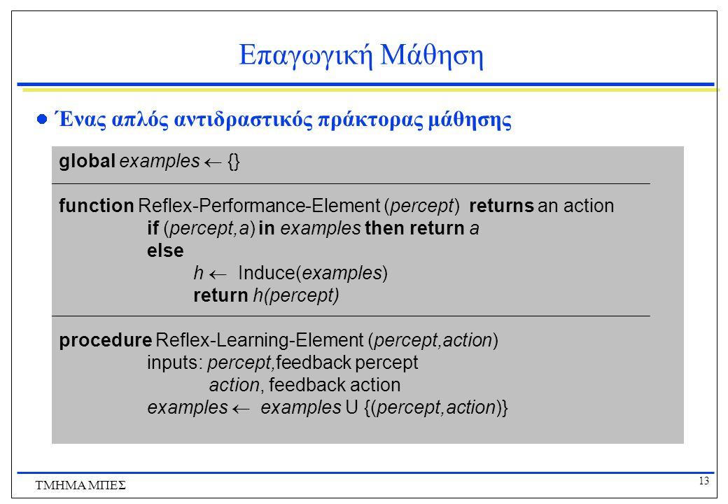 13 ΤΜΗΜΑ ΜΠΕΣ Επαγωγική Μάθηση Ένας απλός αντιδραστικός πράκτορας μάθησης global examples  {} function Reflex-Performance-Element (percept) returns a