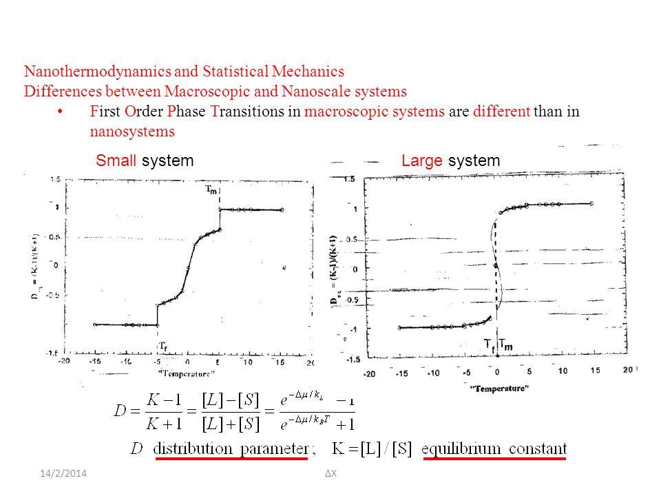 14/2/2014ΔΧ Nanothermodynamics and Statistical Mechanics Differences between Macroscopic and Nanoscale systems First Order Phase Transitions in macroscopic systems are different than in nanosystems Small system Large system