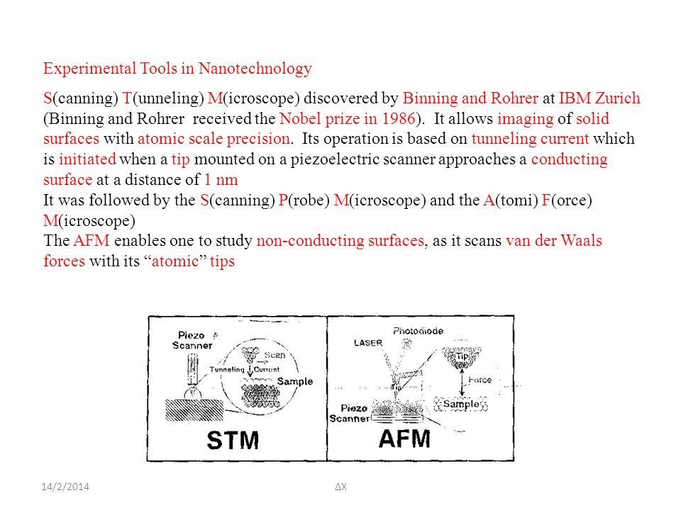 14/2/2014ΔΧ Experimental Tools in Nanotechnology S(canning) T(unneling) M(icroscope) discovered by Binning and Rohrer at IBM Zurich (Binning and Rohrer received the Nobel prize in 1986).