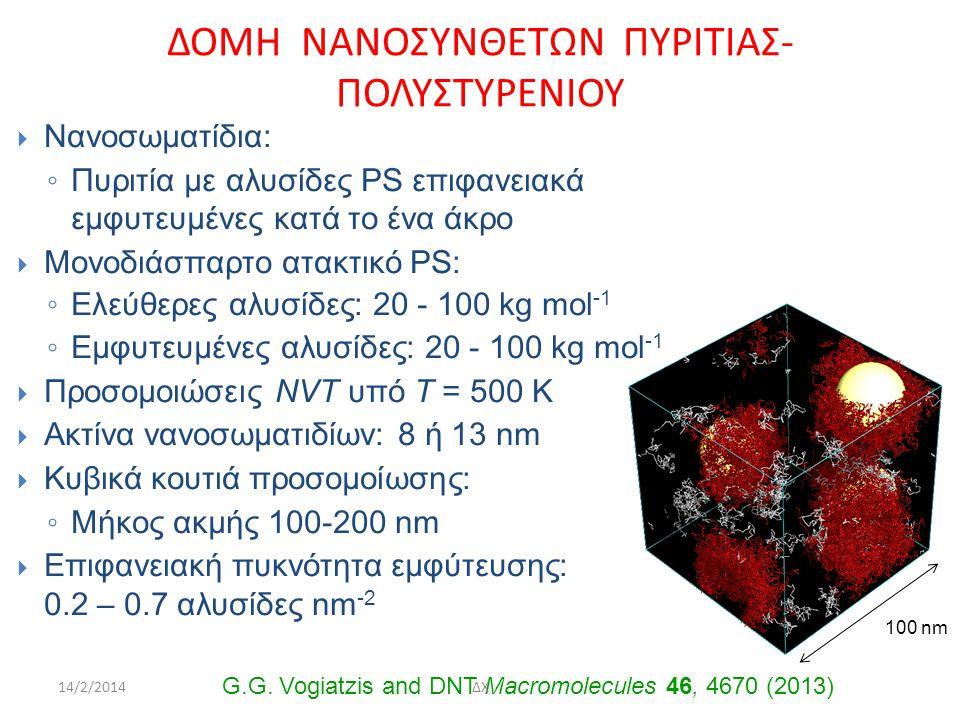  Νανοσωματίδια: ◦ Πυριτία με αλυσίδες PS επιφανειακά εμφυτευμένες κατά το ένα άκρο  Μονοδιάσπαρτο ατακτικό PS: ◦ Ελεύθερες αλυσίδες: 20 - 100 kg mol -1 ◦ Εμφυτευμένες αλυσίδες: 20 - 100 kg mol -1  Προσομοιώσεις NVT υπό T = 500 K  Ακτίνα νανοσωματιδίων: 8 ή 13 nm  Κυβικά κουτιά προσομοίωσης: ◦ Μήκος ακμής 100-200 nm  Επιφανειακή πυκνότητα εμφύτευσης: 0.2 – 0.7 αλυσίδες nm -2 100 nm ΔΟΜΗ ΝΑΝΟΣΥΝΘΕΤΩΝ ΠΥΡΙΤΙΑΣ- ΠΟΛΥΣΤΥΡΕΝΙΟΥ G.G.