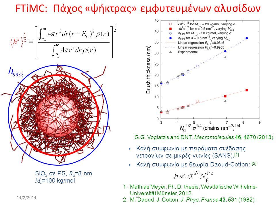 FTiMC: Πάχος «ψήκτρας» εμφυτευμένων αλυσίδων G.G.