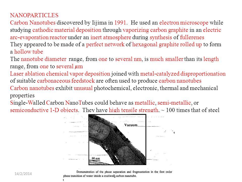 14/2/2014ΔΧ NANOPARTICLES Carbon Nanotubes discovered by Iijima in 1991.