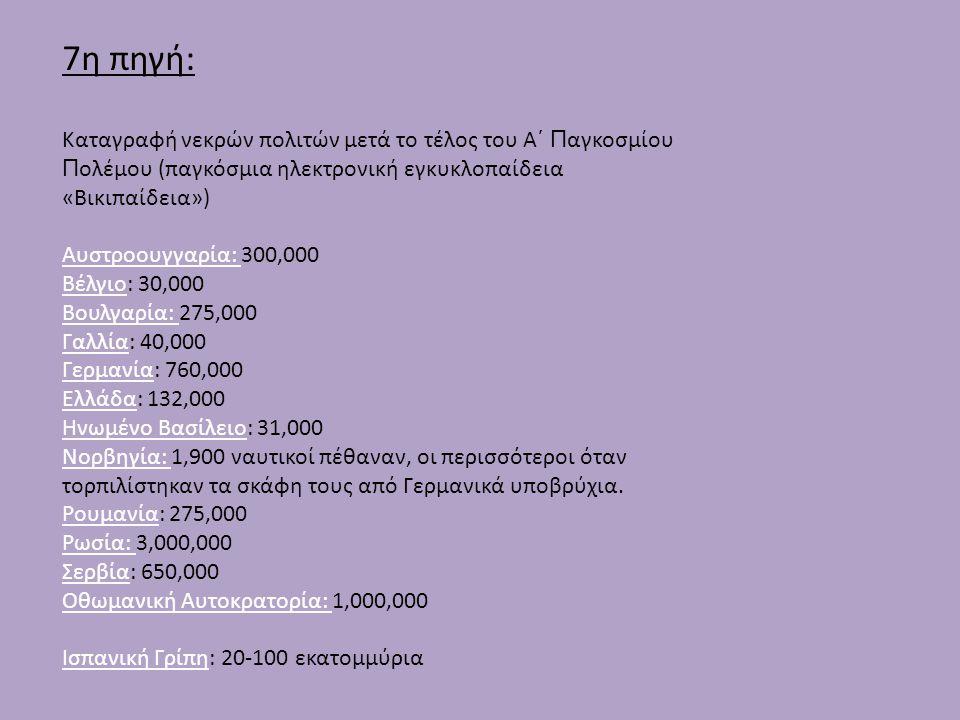7η πηγή: Καταγραφή νεκρών πολιτών μετά το τέλος του Α΄ Π αγκοσμίου Π ολέμου (παγκόσμια ηλεκτρονική εγκυκλοπαίδεια «Βικιπαίδεια») Αυστροουγγαρία: 300,0