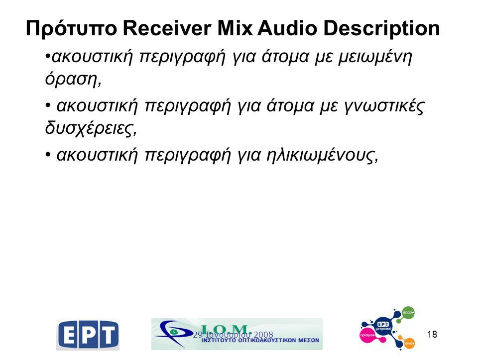 18 Πρότυπο Receiver Mix Audio Description ακουστική περιγραφή για άτομα με μειωμένη όραση, ακουστική περιγραφή για άτομα με γνωστικές δυσχέρειες, ακου