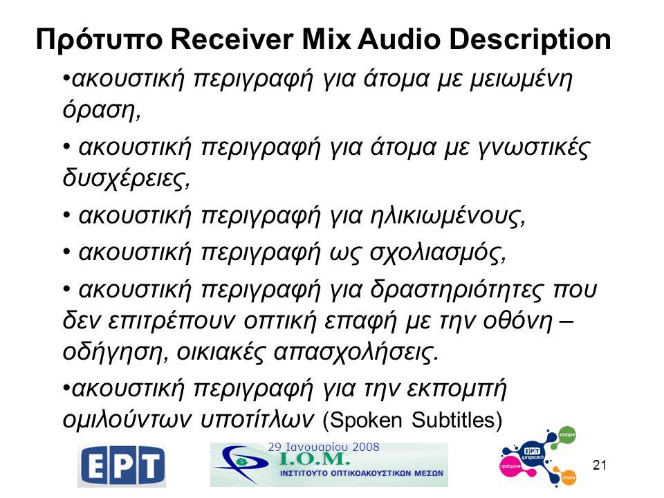21 Πρότυπο Receiver Mix Audio Description ακουστική περιγραφή για άτομα με μειωμένη όραση, ακουστική περιγραφή για άτομα με γνωστικές δυσχέρειες, ακου