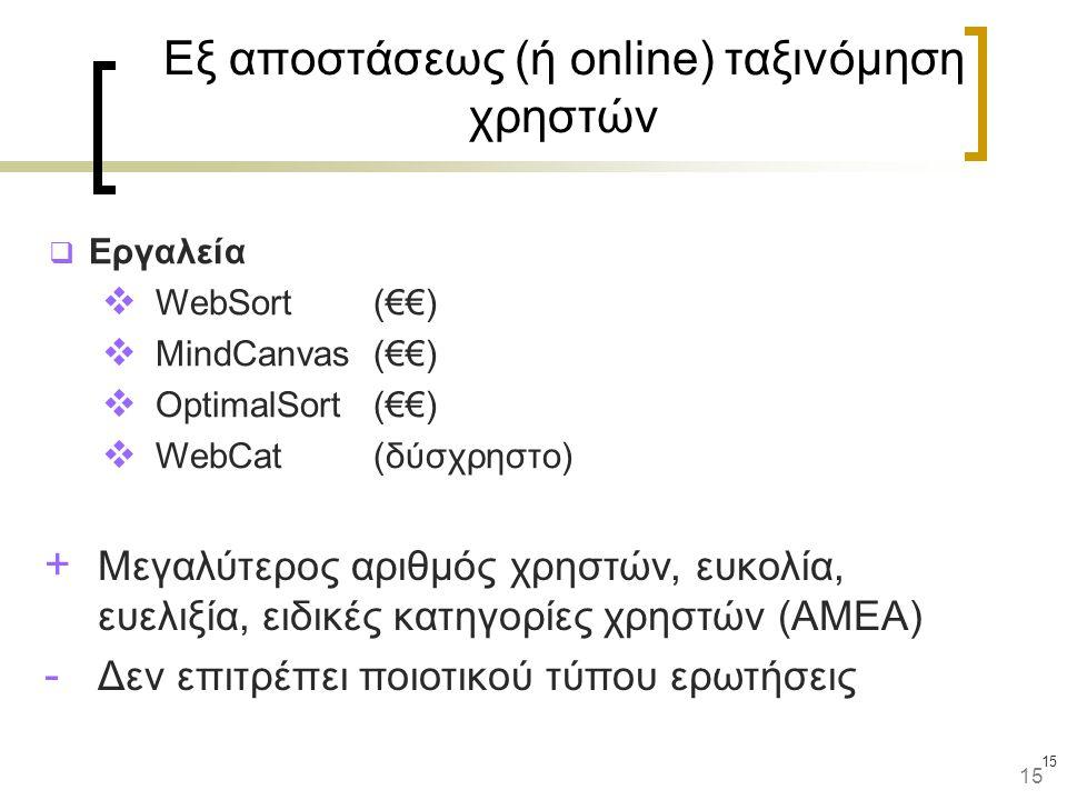 15 Εξ αποστάσεως (ή online) ταξινόμηση χρηστών + Μεγαλύτερος αριθμός χρηστών, ευκολία, ευελιξία, ειδικές κατηγορίες χρηστών (ΑΜΕΑ) - Δεν επιτρέπει ποιοτικού τύπου ερωτήσεις 15  Εργαλεία  WebSort (€€)  MindCanvas (€€)  OptimalSort (€€)  WebCat (δύσχρηστο)