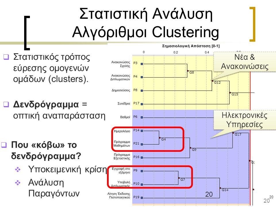 20 Στατιστική Ανάλυση Αλγόριθμοι Clustering 20  Στατιστικός τρόπος εύρεσης ομογενών ομάδων (clusters).  Που «κόβω» το δενδρόγραμμα?  Υποκειμενική κ