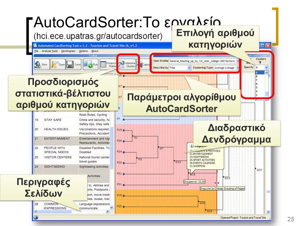 25 AutoCardSorter:Το εργαλείο (hci.ece.upatras.gr/autocardsorter) Περιγραφές Σελίδων Διαδραστικό Δενδρόγραμμα Επιλογή αριθμού κατηγοριών Παράμετροι αλ