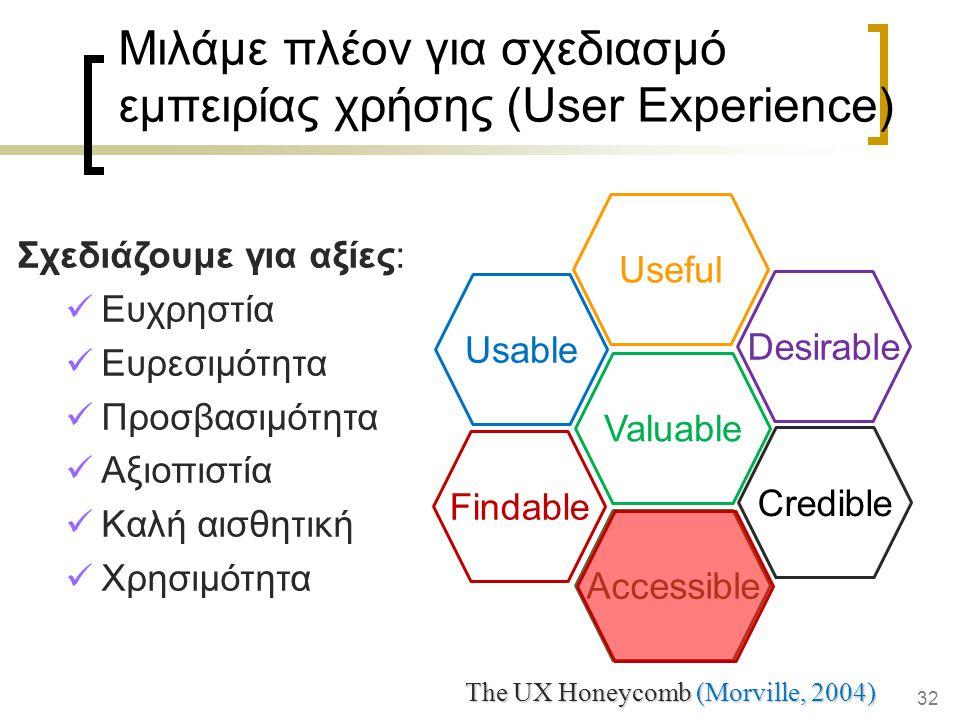 32 Μιλάμε πλέον για σχεδιασμό εμπειρίας χρήσης (User Experience) Σχεδιάζουμε για αξίες: Ευχρηστία Ευρεσιμότητα Προσβασιμότητα Αξιοπιστία Καλή αισθητική Χρησιμότητα Usable Findable Accessible Credible Desirable Useful Valuable The UX Honeycomb (Morville, 2004)