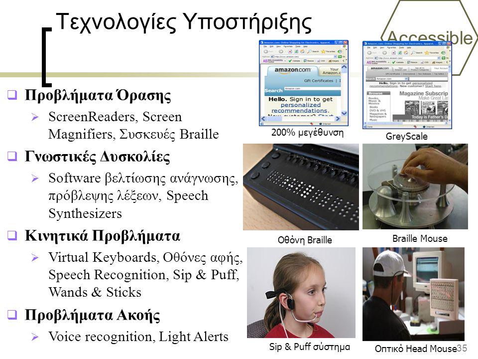 35 Accessible Τεχνολογίες Υποστήριξης  Προβλήματα Όρασης  ScreenReaders, Screen Magnifiers, Συσκευές Braille  Γνωστικές Δυσκολίες  Software βελτίω