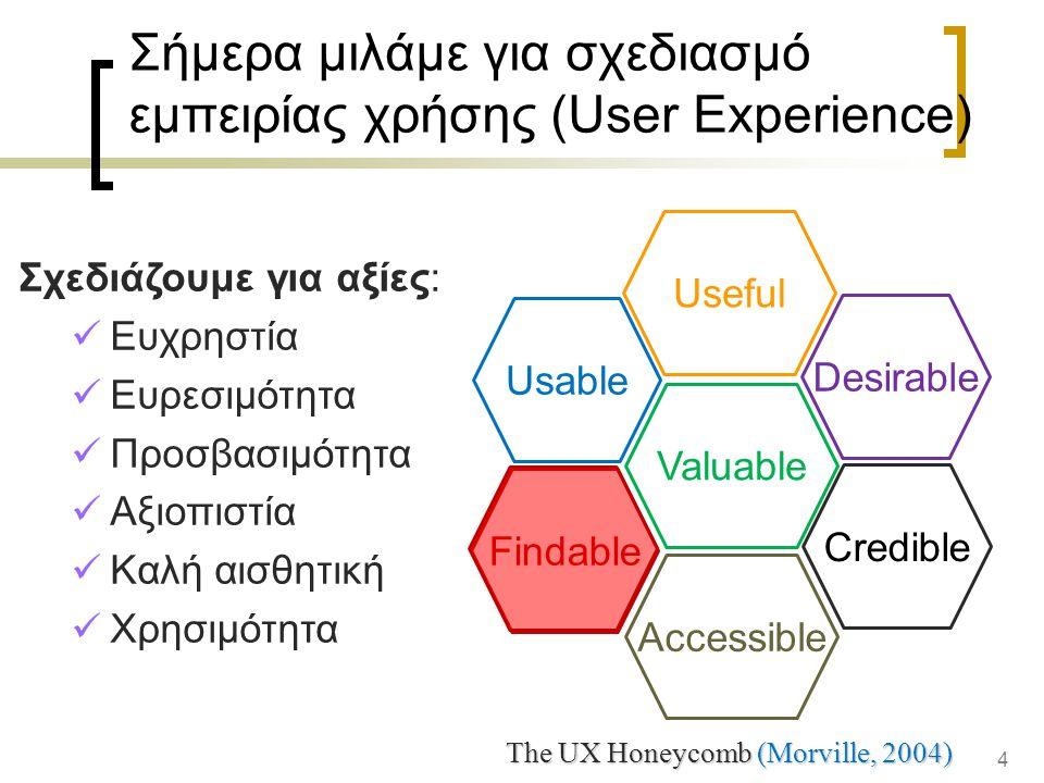 4 Σήμερα μιλάμε για σχεδιασμό εμπειρίας χρήσης (User Experience) Σχεδιάζουμε για αξίες: Ευχρηστία Ευρεσιμότητα Προσβασιμότητα Αξιοπιστία Καλή αισθητική Χρησιμότητα Usable Findable Accessible Credible Desirable Useful Valuable The UX Honeycomb (Morville, 2004)