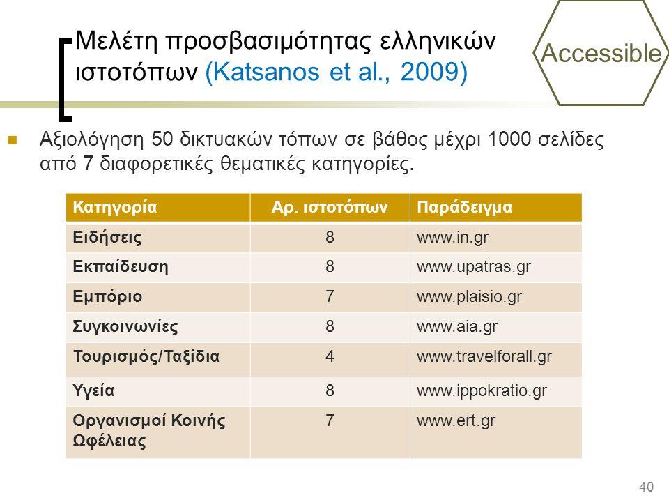 40 Μελέτη προσβασιμότητας ελληνικών ιστοτόπων (Katsanos et al., 2009) Αξιολόγηση 50 δικτυακών τόπων σε βάθος μέχρι 1000 σελίδες από 7 διαφορετικές θεματικές κατηγορίες.