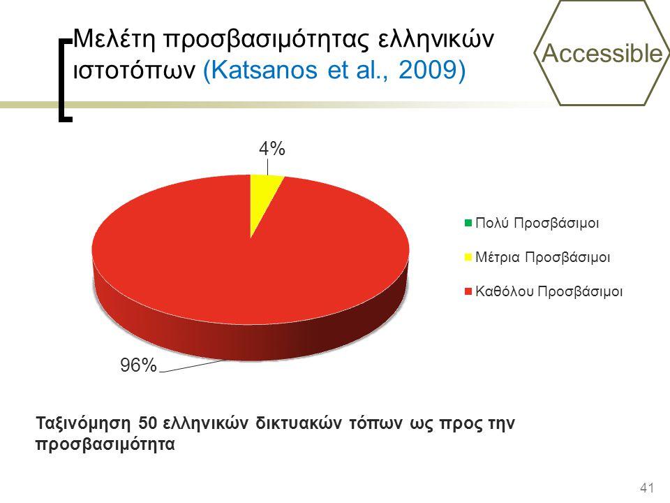 41 Μελέτη προσβασιμότητας ελληνικών ιστοτόπων (Katsanos et al., 2009) Ταξινόμηση 50 ελληνικών δικτυακών τόπων ως προς την προσβασιμότητα Accessible
