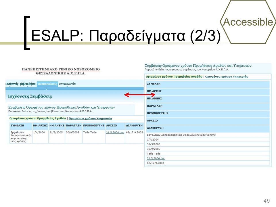 49 ESALP: Παραδείγματα (2/3) Accessible