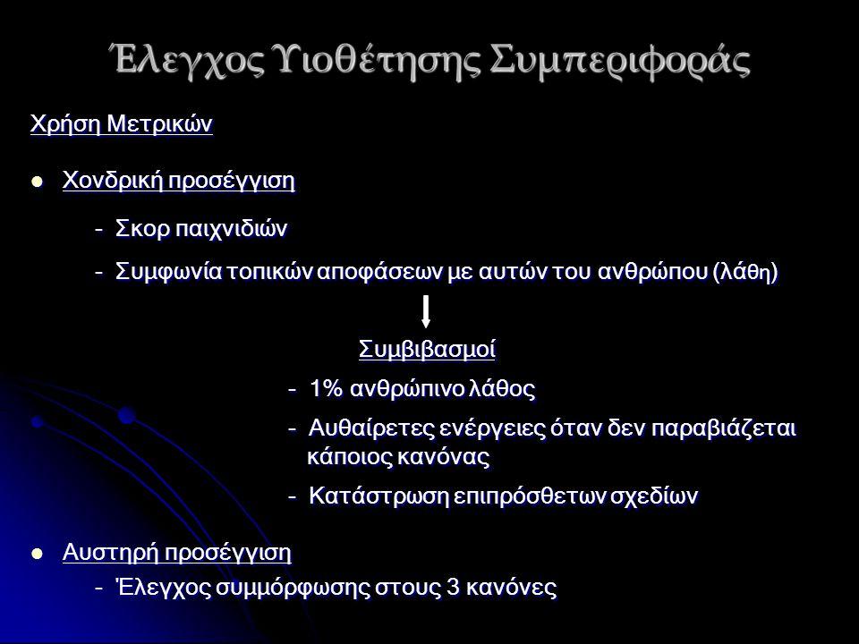 Χονδρική Προσέγγιση Συμπέρασμα Η εκπαίδευση με χρήση παραδειγμάτων υπερτερεί της απλής εφαρμογής της Ανάστροφης Μετάδοσης Λάθους Neuroevolution L 0 : Lamarckian L 0 : Άνθρωπος L 0 : Backpropagation L 1 : Lamarckian L 1 : Άνθρωπος L 1 : Backpropagation Ποσοστό Λαθών Σκορ Παιχνιδιού