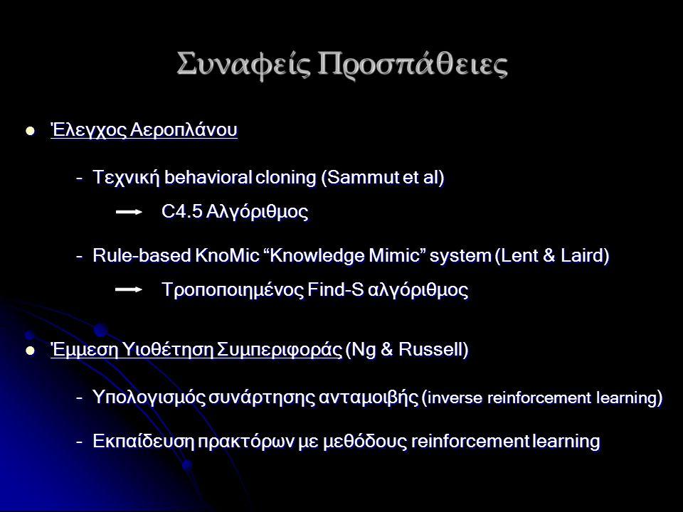 Συναφείς Προσπάθειες Έλεγχος Αεροπλάνου Έλεγχος Αεροπλάνου - Τεχνική behavioral cloning (Sammut et al) - Τεχνική behavioral cloning (Sammut et al) C4.5 Αλγόριθμος - Rule-based KnoMic Knowledge Mimic system (Lent & Laird) - Rule-based KnoMic Knowledge Mimic system (Lent & Laird) Τροποποιημένος Find-S αλγόριθμος Έμμεση Υιοθέτηση Συμπεριφοράς (Ng & Russell) Έμμεση Υιοθέτηση Συμπεριφοράς (Ng & Russell) - Υπολογισμός συνάρτησης ανταμοιβής ( inverse reinforcement learning ) - Υπολογισμός συνάρτησης ανταμοιβής ( inverse reinforcement learning ) - Εκπαίδευση πρακτόρων με μεθόδους reinforcement learning - Εκπαίδευση πρακτόρων με μεθόδους reinforcement learning