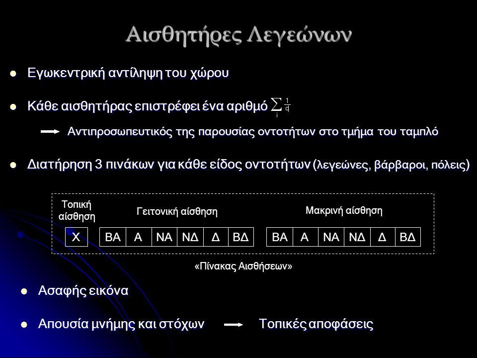 Αισθητήρες Λεγεώνων Εγωκεντρική αντίληψη του χώρου Εγωκεντρική αντίληψη του χώρου Κάθε αισθητήρας επιστρέφει ένα αριθμό Κάθε αισθητήρας επιστρέφει ένα αριθμό Αντιπροσωπευτικός της παρουσίας οντοτήτων στο τμήμα του ταμπλό Αντιπροσωπευτικός της παρουσίας οντοτήτων στο τμήμα του ταμπλό Διατήρηση 3 πινάκων για κάθε είδος οντοτήτων ( λεγεώνες, βάρβαροι, πόλεις ) Διατήρηση 3 πινάκων για κάθε είδος οντοτήτων ( λεγεώνες, βάρβαροι, πόλεις ) ΧΒΑΑΝΑ ΝΔΔ ΒΔ ΒΑΑΝΑ ΝΔΔ ΒΔ Τοπική αίσθηση Γειτονική αίσθηση Μακρινή αίσθηση «Πίνακας Αισθήσεων» Ασαφής εικόνα Ασαφής εικόνα Απουσία μνήμης και στόχωνΤοπικές αποφάσεις Απουσία μνήμης και στόχωνΤοπικές αποφάσεις