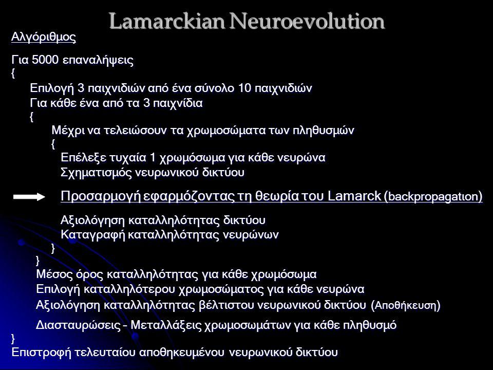 Lamarckian Neuroevolution Αλγόριθμος Για 5000 επαναλήψεις { Επιλογή 3 παιχνιδιών από ένα σύνολο 10 παιχνιδιών Για κάθε ένα από τα 3 παιχνίδια { Μέχρι να τελειώσουν τα χρωμοσώματα των πληθυσμών { Επέλεξε τυχαία 1 χρωμόσωμα για κάθε νευρώνα Σχηματισμός νευρωνικού δικτύου Προσαρμογή εφαρμόζοντας τη θεωρία του Lamarck ( backpropagatιon ) Αξιολόγηση καταλληλότητας δικτύου Καταγραφή καταλληλότητας νευρώνων }} Μέσος όρος καταλληλότητας για κάθε χρωμόσωμα Επιλογή καταλληλότερου χρωμοσώματος για κάθε νευρώνα Αξιολόγηση καταλληλότητας βέλτιστου νευρωνικού δικτύου ( Αποθήκευση ) Διασταυρώσεις – Μεταλλάξεις χρωμοσωμάτων για κάθε πληθυσμό } Επιστροφή τελευταίου αποθηκευμένου νευρωνικού δικτύου