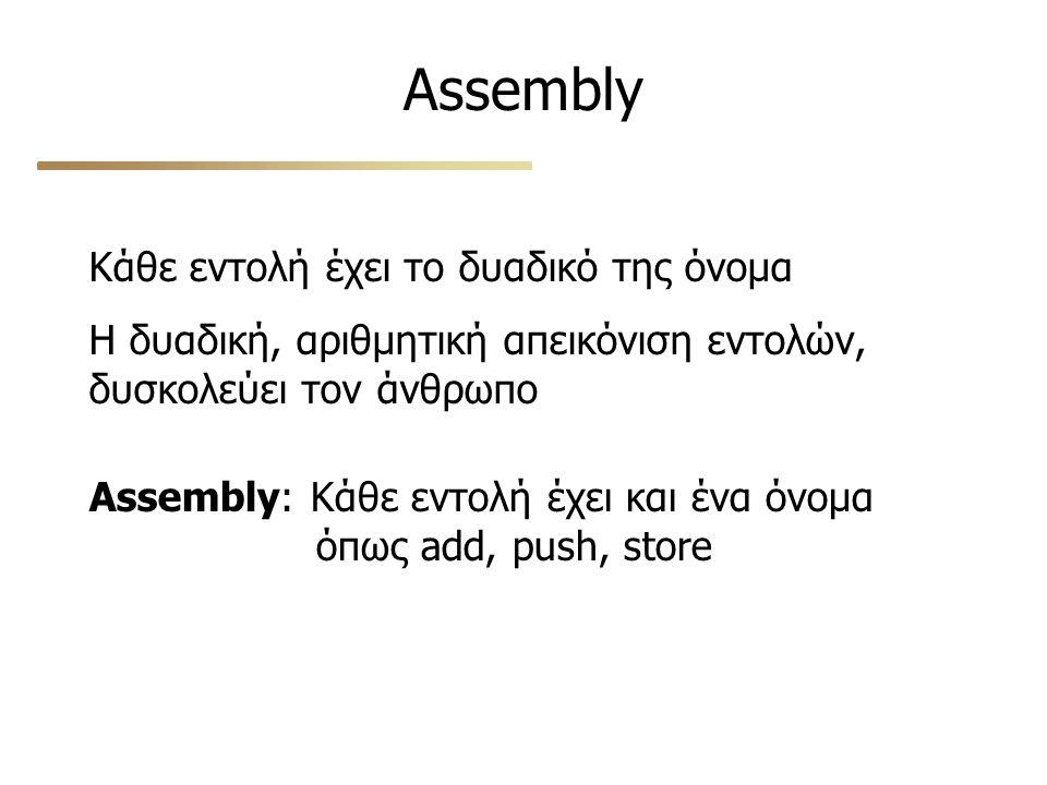 Assembly Κάθε εντολή έχει το δυαδικό της όνομα Η δυαδική, αριθμητική απεικόνιση εντολών, δυσκολεύει τον άνθρωπο Assembly: Κάθε εντολή έχει και ένα όνομα όπως add, push, store