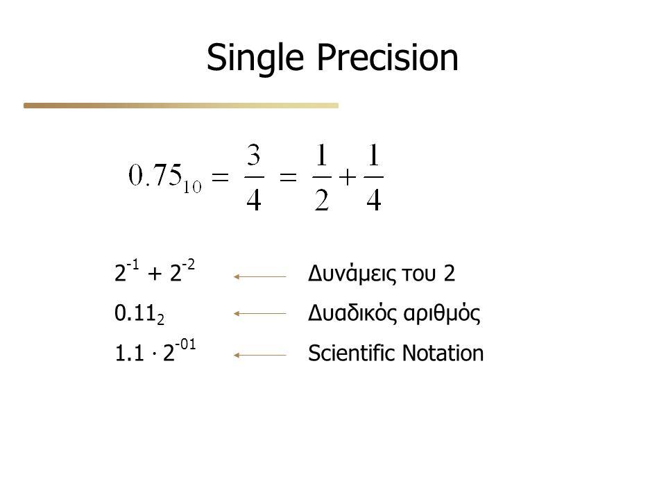 Γιατί συναρτήσεις; Εκτέλεση εντολών που επαναλαμβάνονται Μικρότερο μέγεθος προγραμμάτων Κατανοητός κώδικας Δομημένος και οργανωμένος προγραμματισμός
