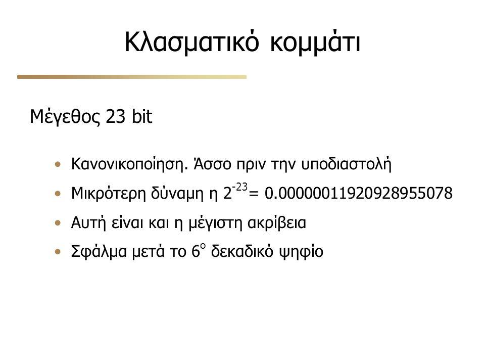 Linking Η διασύνδεση ενός προγράμματος με μια ή περισσότερες βιβλιοθήκες ονομάζεται linking 1)Στατικά: Κατά τη μεταγλώττιση ο κώδικας της συνάρτησης «ενσωματώνεται» στο πρόγραμμα 2)Δυναμικά: Μόνο το όνομα της συνάρτησης και το όνομα της βιβλιοθήκης γίνονται γνωστά στο πρόγραμμα.
