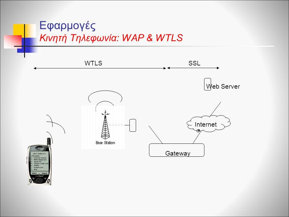 Εφαρμογές Κινητή Τηλεφωνία: WAP & WTLS Internet Gateway Web Server WTLSSSL