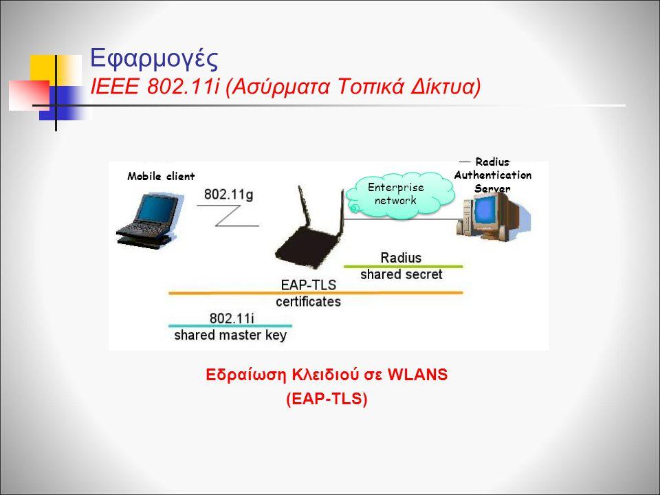 Εφαρμογές ΙΕΕΕ 802.11i (Ασύρματα Τοπικά Δίκτυα) Εδραίωση Κλειδιού σε WLANS (EAP-TLS) Mobile client Radius Authentication Server Enterprise network