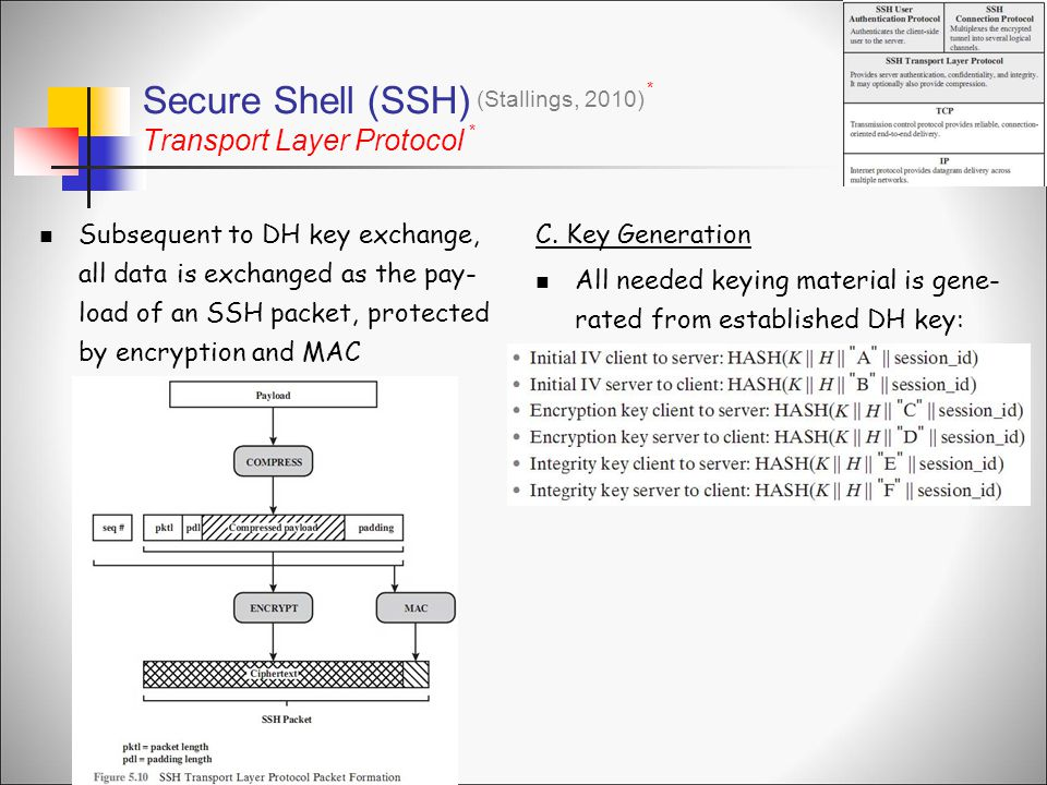 Secure Shell (SSH) Transport Layer Protocol (Stallings, 2010) * * Subsequent to DH key exchange, all data is exchanged as the pay- load of an SSH packet, protected by encryption and MAC C.