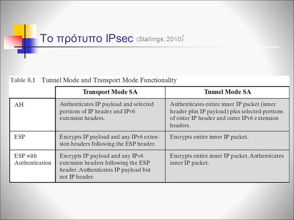 To πρότυπο IPsec (Stallings, 2010) *