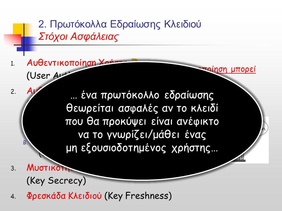 2. Πρωτόκολλα Εδραίωσης Κλειδιού Στόχοι Ασφάλειας 1. Αυθεντικοποίηση Χρήστη (User Authentication) 2. Αυθεντικοποίηση Κλειδιού (Key Authentication) A.