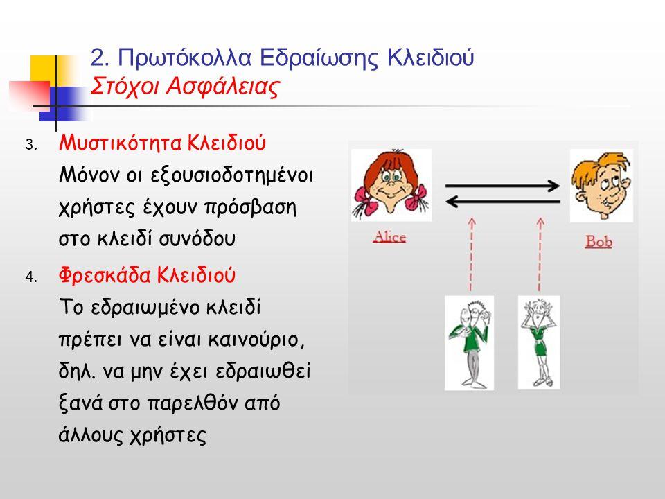 2. Πρωτόκολλα Εδραίωσης Κλειδιού Στόχοι Ασφάλειας 3. Μυστικότητα Κλειδιού Μόνον οι εξουσιοδοτημένοι χρήστες έχουν πρόσβαση στο κλειδί συνόδου 4. Φρεσκ