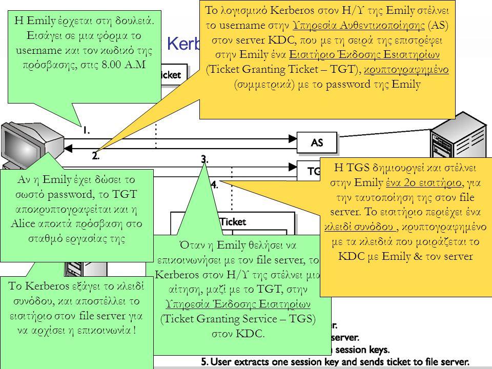 Το Σύστημα Kerberos Η Emily έρχεται στη δουλειά. Εισάγει σε μια φόρμα το username και τον κωδικό της πρόσβασης, στις 8.00 A.M To λογισμικό Kerberos στ