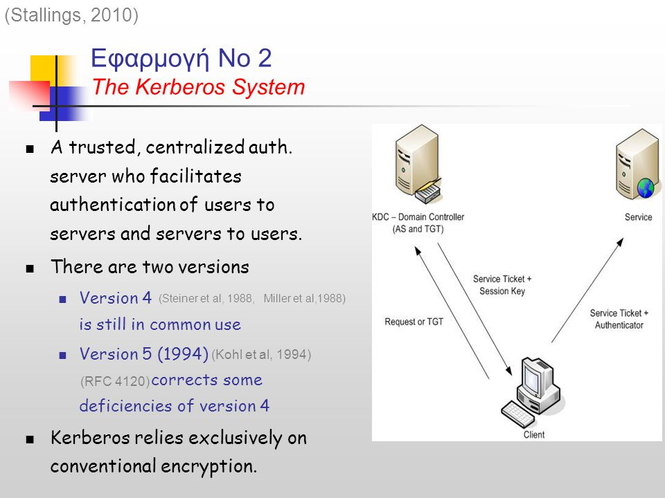 Εφαρμογή Νο 2 The Kerberos System (Stallings, 2010) A trusted, centralized auth.