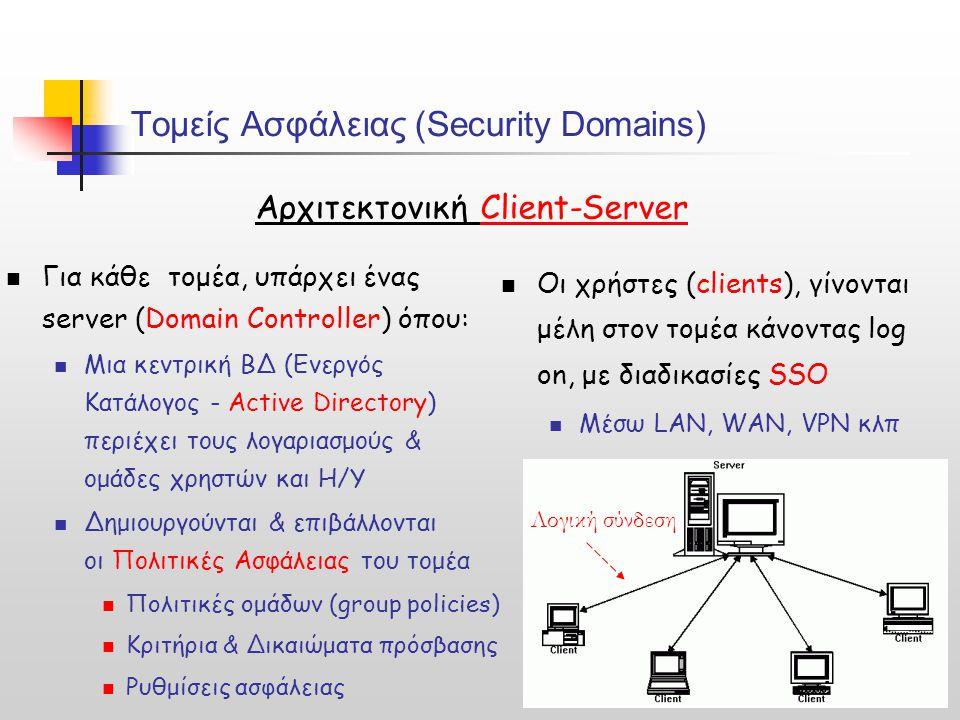 Τομείς Ασφάλειας (Security Domains) Οι χρήστες (clients), γίνονται μέλη στον τομέα κάνοντας log on, με διαδικασίες SSO Μέσω LAN, WAN, VPN κλπ Για κάθε