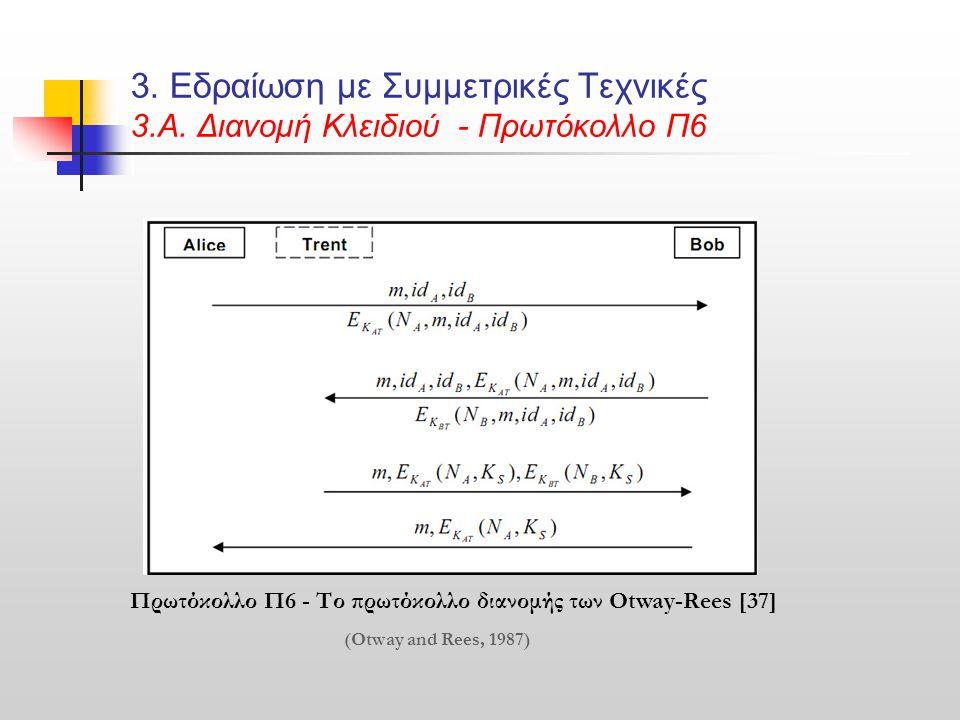 3. Εδραίωση με Συμμετρικές Τεχνικές 3.Α. Διανομή Κλειδιού - Πρωτόκολλο Π6 Πρωτόκολλο Π6 - Το πρωτόκολλο διανομής των Otway-Rees [37] (Otway and Rees,