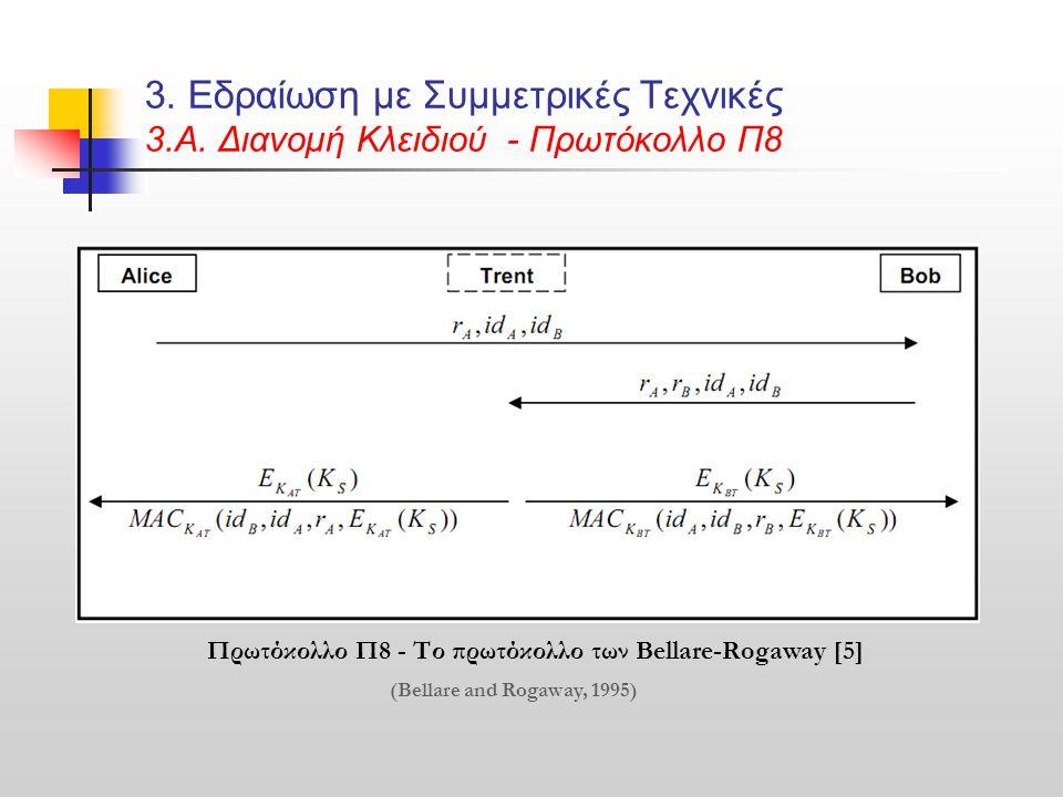 3. Εδραίωση με Συμμετρικές Τεχνικές 3.Α. Διανομή Κλειδιού - Πρωτόκολλο Π8 Πρωτόκολλο Π8 - Το πρωτόκολλο των Bellare-Rogaway [5] (Bellare and Rogaway,