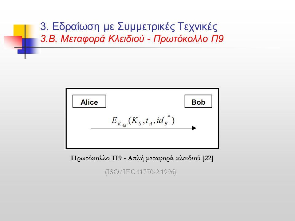 3. Εδραίωση με Συμμετρικές Τεχνικές 3.Β. Μεταφορά Κλειδιού - Πρωτόκολλο Π9 Πρωτόκολλο Π9 - Απλή μεταφορά κλειδιού [22] (ISO/IEC 11770-2:1996)