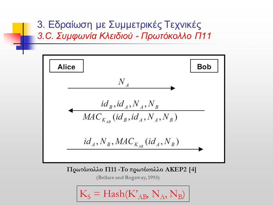 3. Εδραίωση με Συμμετρικές Τεχνικές 3.C. Συμφωνία Κλειδιού - Πρωτόκολλο Π11 Πρωτόκολλο Π11 -To πρωτόκολλο ΑΚΕP2 [4] Κ S = Hash(K' AB, N A, N B ) (Bell