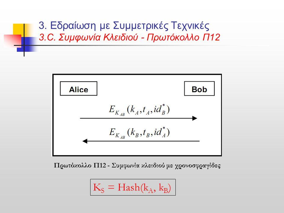 3. Εδραίωση με Συμμετρικές Τεχνικές 3.C. Συμφωνία Κλειδιού - Πρωτόκολλο Π12 Πρωτόκολλο Π12 - Συμφωνία κλειδιού με χρονοσφραγίδες Κ S = Hash(k A, k B )