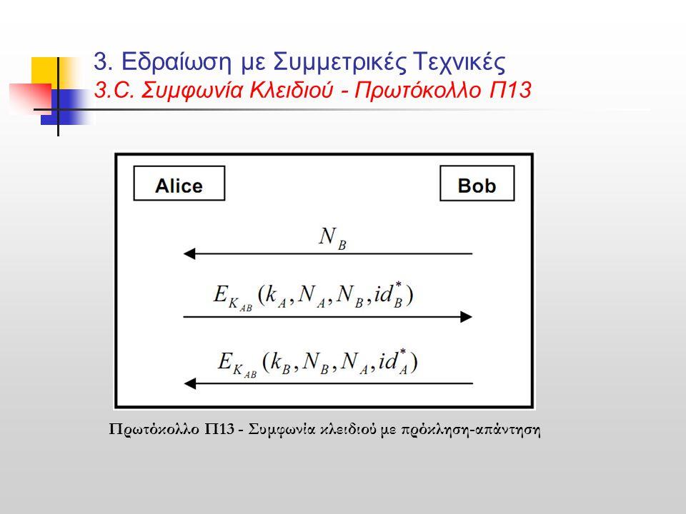 3. Εδραίωση με Συμμετρικές Τεχνικές 3.C. Συμφωνία Κλειδιού - Πρωτόκολλο Π13 Πρωτόκολλο Π13 - Συμφωνία κλειδιού με πρόκληση-απάντηση