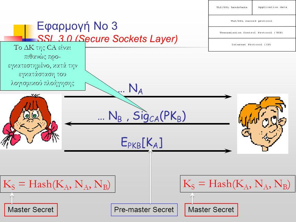Εφαρμογή Νο 3 SSL 3.0 (Secure Sockets Layer) … N A … N B, Sig CA (PK B ) E PKB [Κ Α ] Κ S = Hash(K A, N A, N B ) Το ΔΚ της CA είναι πιθανώς προ- εγκατ